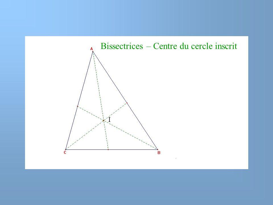 Bissectrices – Centre du cercle inscrit I