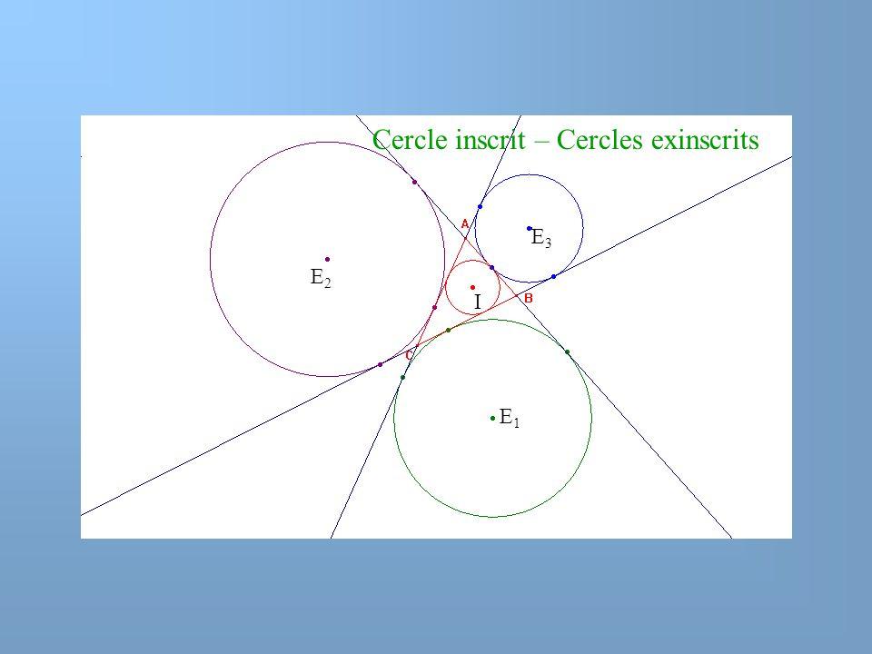 Cercle inscrit – Cercles exinscrits E1E1 E2E2 E3E3 I