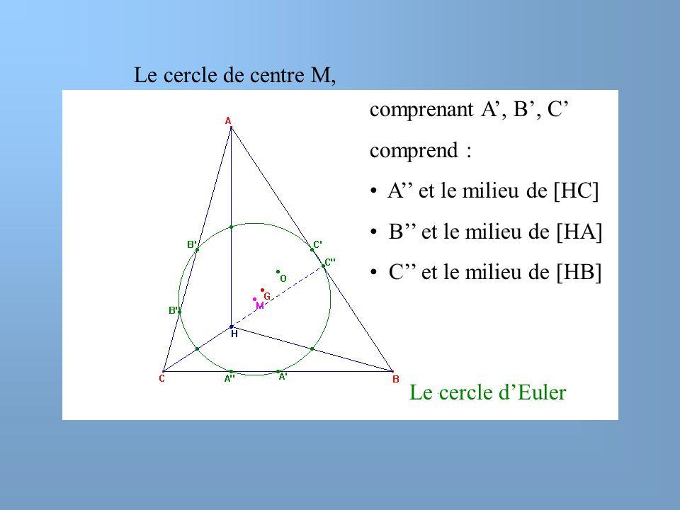 Le cercle de centre M, comprenant A', B', C' comprend : A'' et le milieu de [HC] B'' et le milieu de [HA] C'' et le milieu de [HB] Le cercle d'Euler