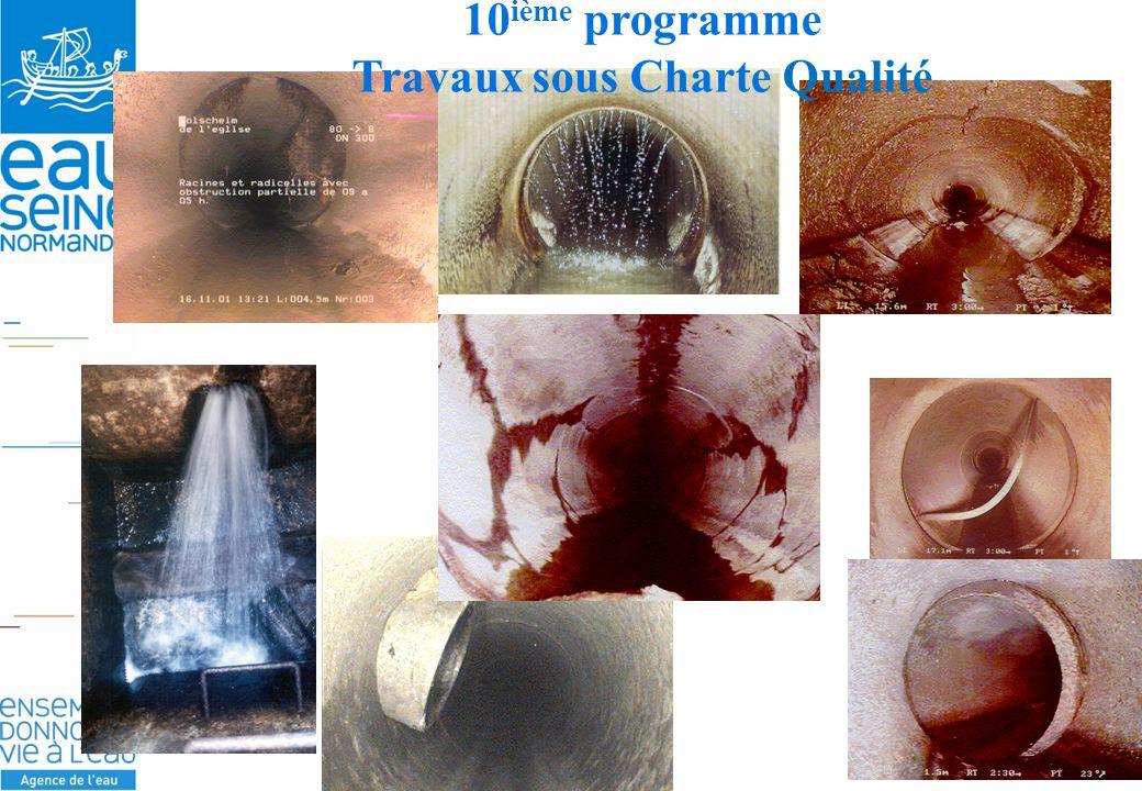 10 10 ième programme Travaux sous Charte Qualité