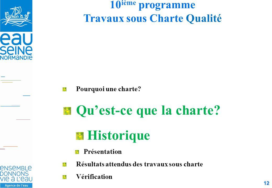 12 10 ième programme Travaux sous Charte Qualité Pourquoi une charte.