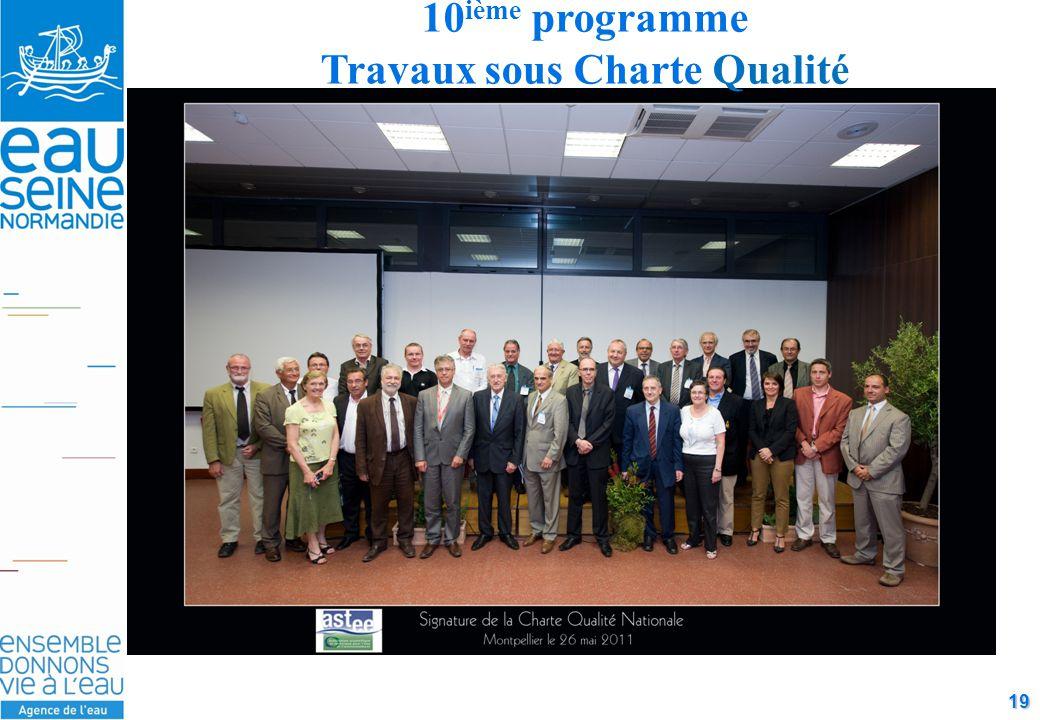 19 10 ième programme Travaux sous Charte Qualité