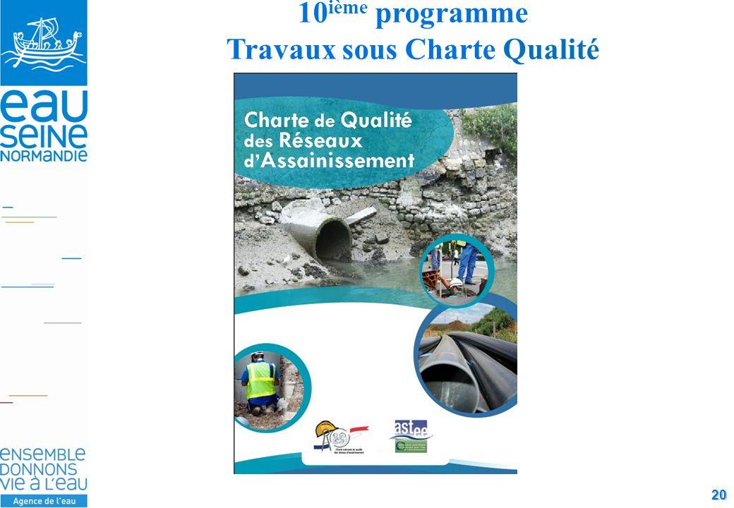 20 10 ième programme Travaux sous Charte Qualité
