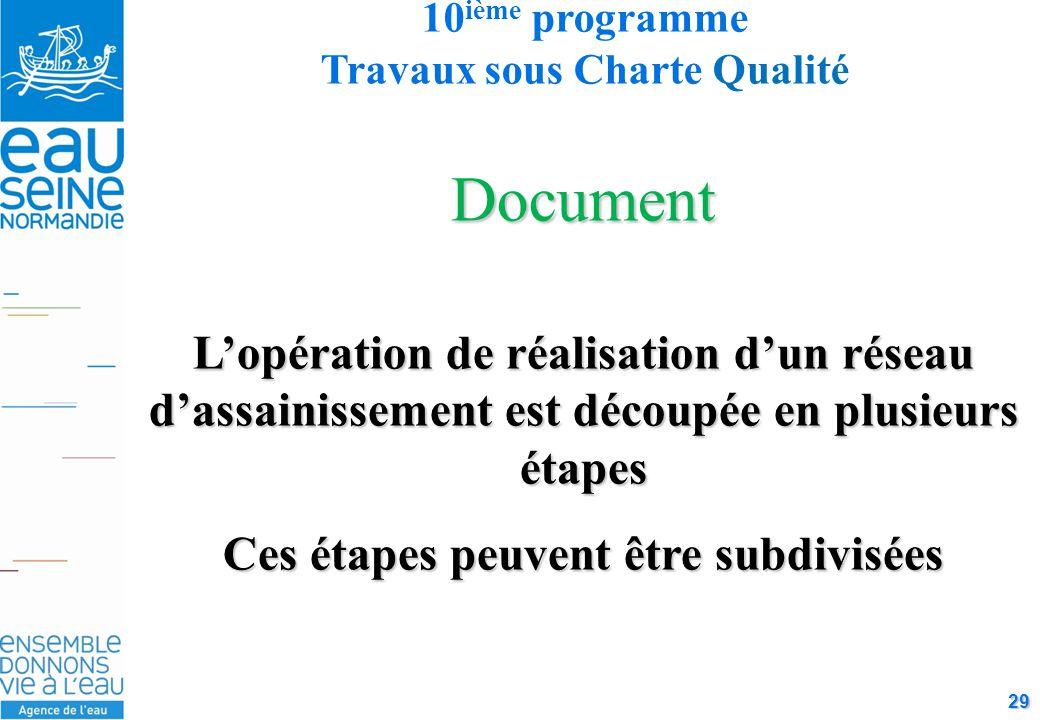 29 Document L'opération de réalisation d'un réseau d'assainissement est découpée en plusieurs étapes Ces étapes peuvent être subdivisées 10 ième programme Travaux sous Charte Qualité