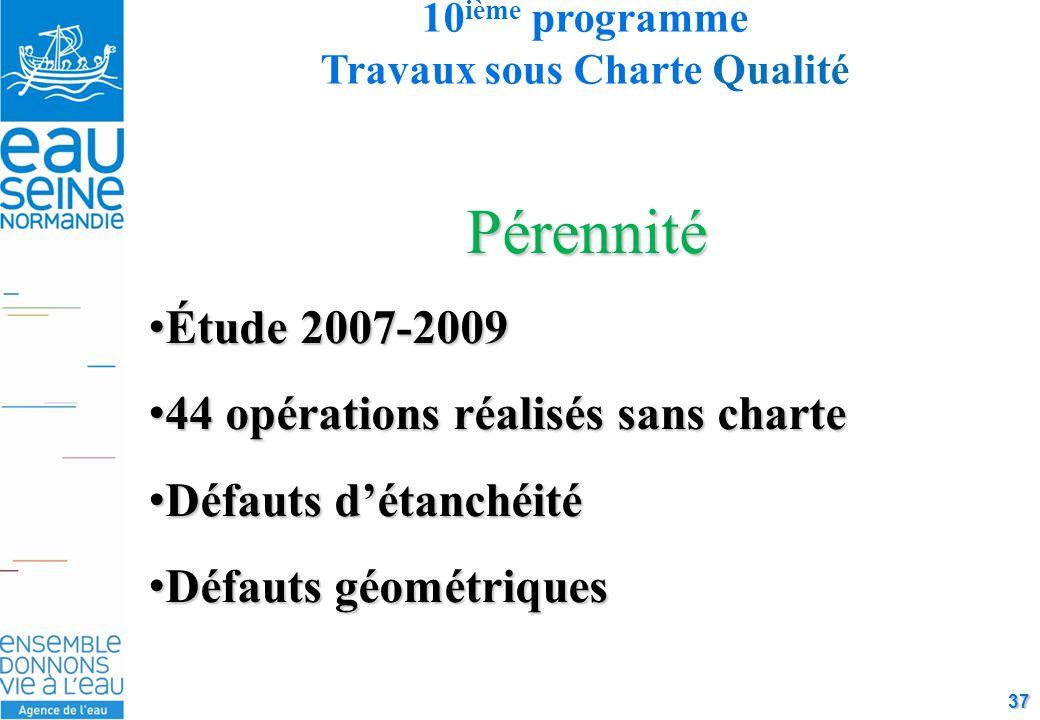 37 Pérennité Étude 2007-2009Étude 2007-2009 44 opérations réalisés sans charte44 opérations réalisés sans charte Défauts d'étanchéitéDéfauts d'étanchéité Défauts géométriquesDéfauts géométriques 10 ième programme Travaux sous Charte Qualité