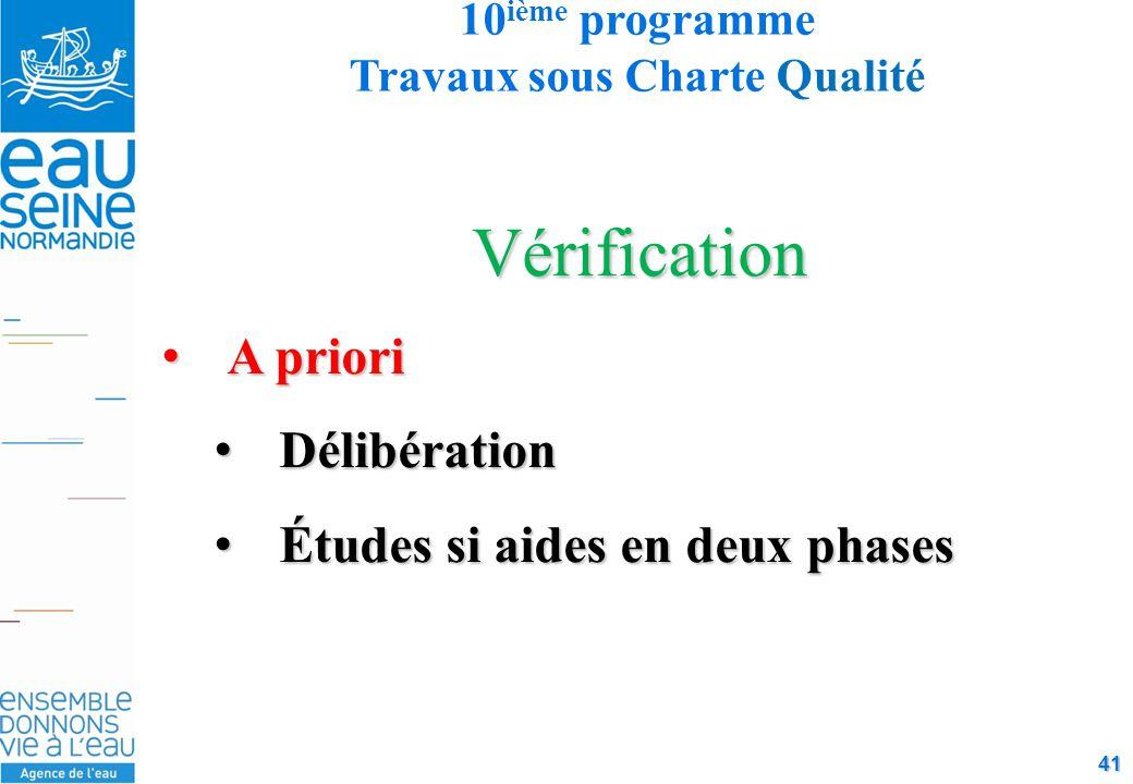 41 Vérification A prioriA priori DélibérationDélibération Études si aides en deux phasesÉtudes si aides en deux phases 10 ième programme Travaux sous Charte Qualité