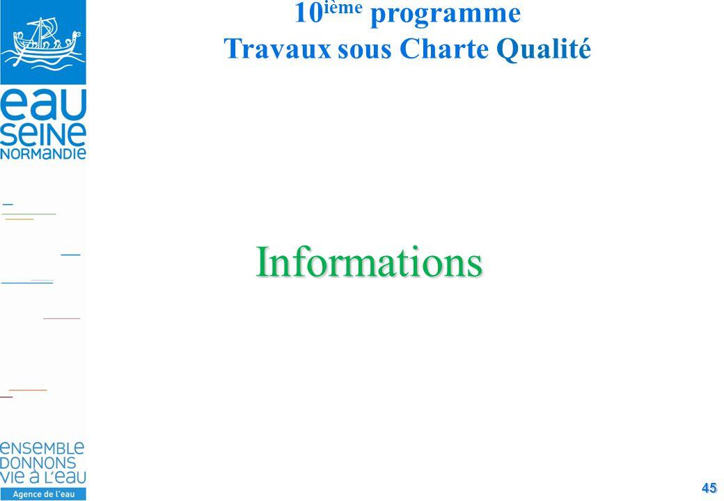 45 Informations 10 ième programme Travaux sous Charte Qualité