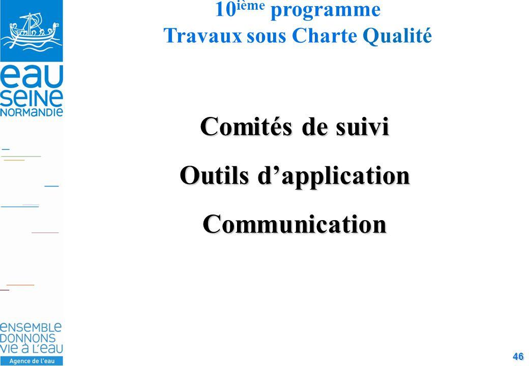 46 Comités de suivi Outils d'application Communication 10 ième programme Travaux sous Charte Qualité