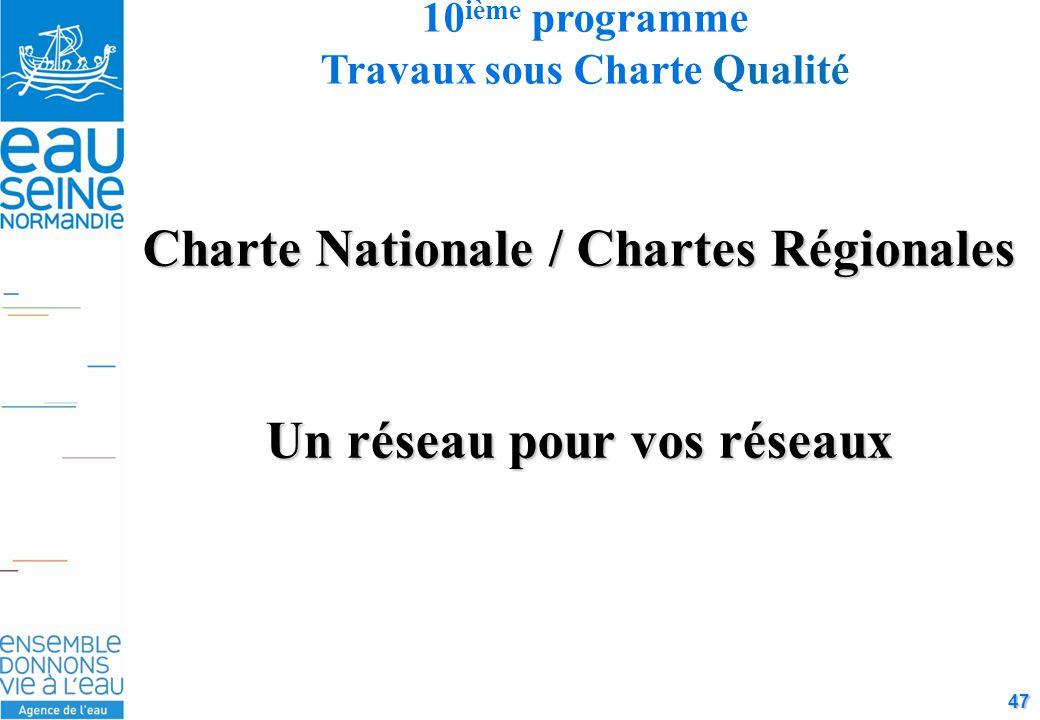 47 Charte Nationale / Chartes Régionales Un réseau pour vos réseaux 10 ième programme Travaux sous Charte Qualité