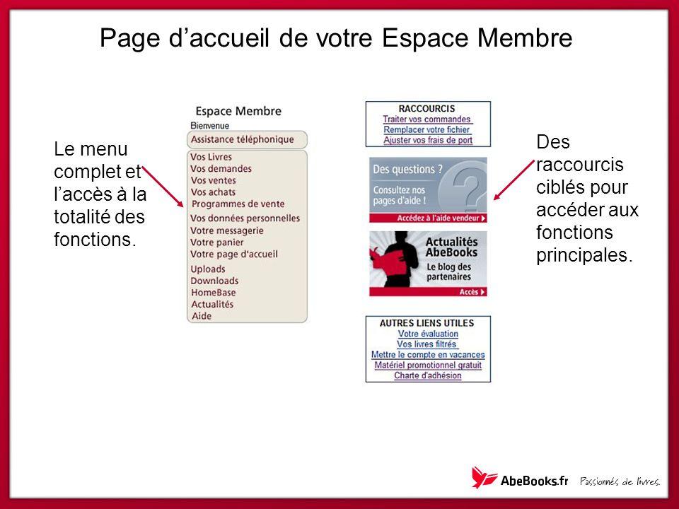 Page d'accueil de votre Espace Membre Le menu complet et l'accès à la totalité des fonctions. Des raccourcis ciblés pour accéder aux fonctions princip