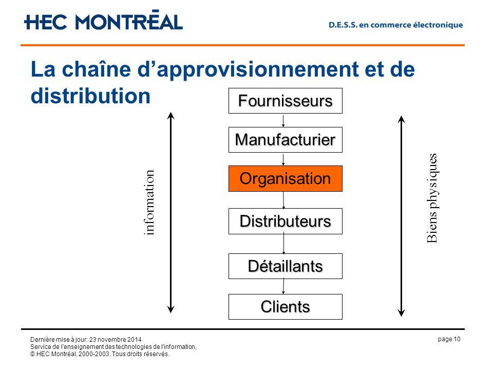 page 10 Dernière mise à jour: 23 novembre 2014 Service de l enseignement des technologies de l information, © HEC Montréal, 2000-2003.