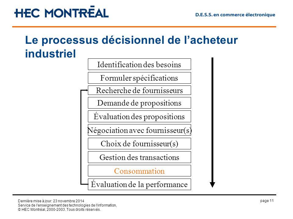 page 11 Dernière mise à jour: 23 novembre 2014 Service de l enseignement des technologies de l information, © HEC Montréal, 2000-2003.