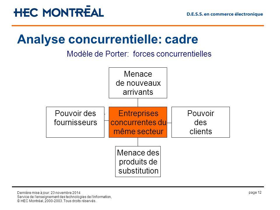 page 12 Dernière mise à jour: 23 novembre 2014 Service de l enseignement des technologies de l information, © HEC Montréal, 2000-2003.