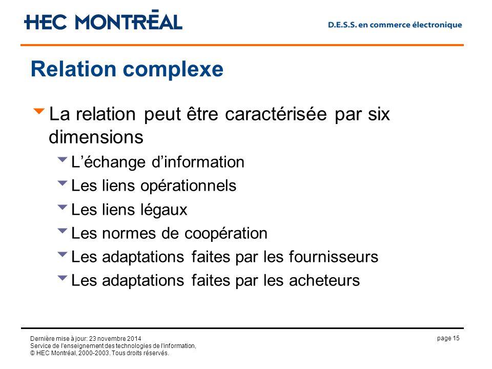 page 15 Dernière mise à jour: 23 novembre 2014 Service de l enseignement des technologies de l information, © HEC Montréal, 2000-2003.