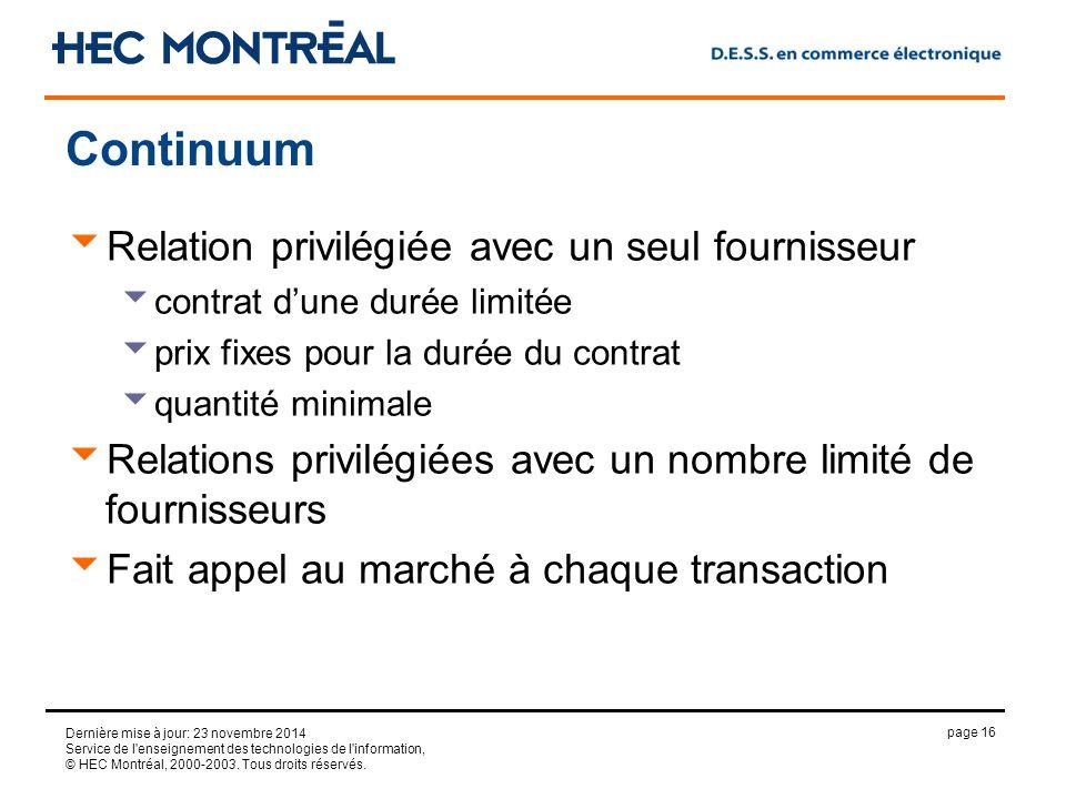 page 16 Dernière mise à jour: 23 novembre 2014 Service de l enseignement des technologies de l information, © HEC Montréal, 2000-2003.