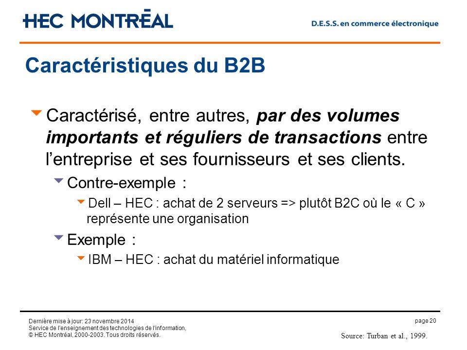 page 20 Dernière mise à jour: 23 novembre 2014 Service de l enseignement des technologies de l information, © HEC Montréal, 2000-2003.