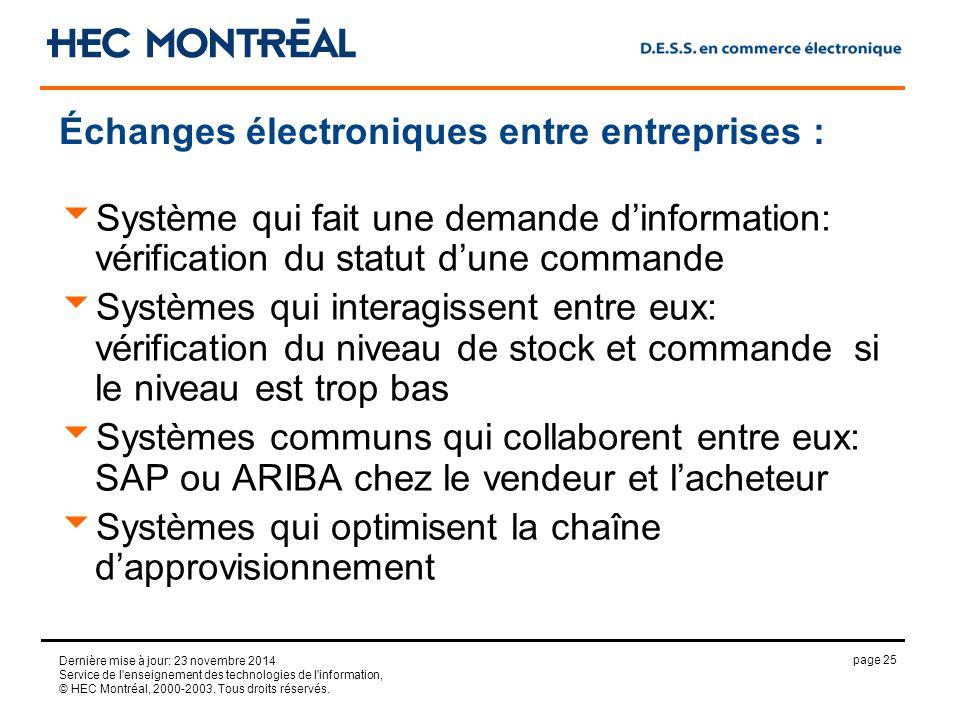 page 25 Dernière mise à jour: 23 novembre 2014 Service de l enseignement des technologies de l information, © HEC Montréal, 2000-2003.