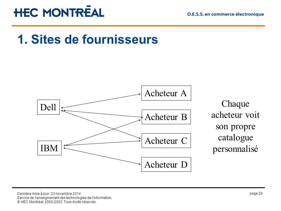 page 28 Dernière mise à jour: 23 novembre 2014 Service de l enseignement des technologies de l information, © HEC Montréal, 2000-2003.