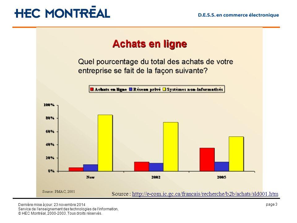 page 3 Dernière mise à jour: 23 novembre 2014 Service de l enseignement des technologies de l information, © HEC Montréal, 2000-2003.