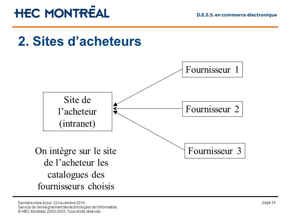 page 34 Dernière mise à jour: 23 novembre 2014 Service de l enseignement des technologies de l information, © HEC Montréal, 2000-2003.