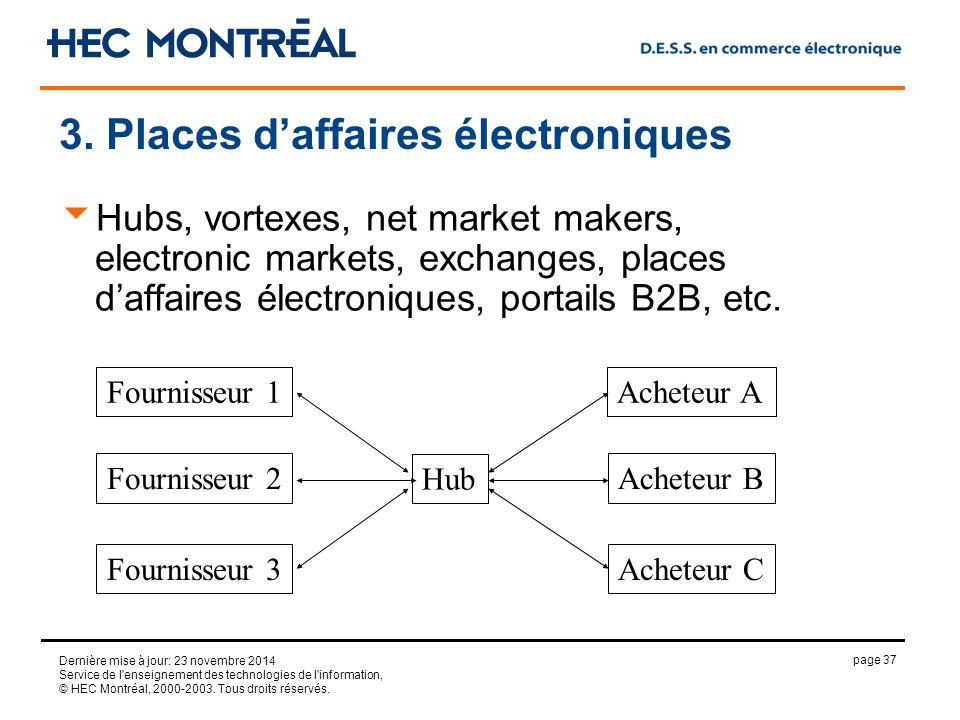 page 37 Dernière mise à jour: 23 novembre 2014 Service de l enseignement des technologies de l information, © HEC Montréal, 2000-2003.