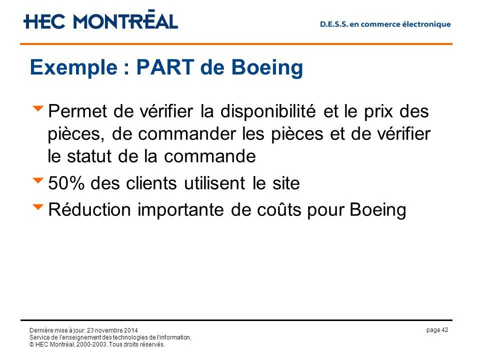 page 42 Dernière mise à jour: 23 novembre 2014 Service de l enseignement des technologies de l information, © HEC Montréal, 2000-2003.