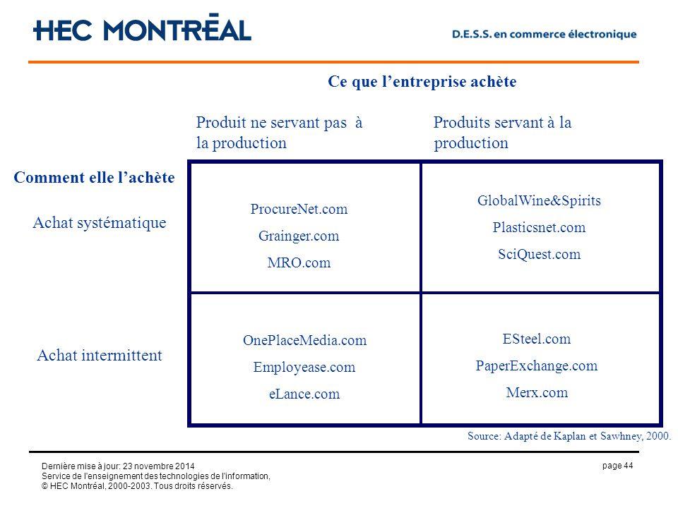 page 44 Dernière mise à jour: 23 novembre 2014 Service de l enseignement des technologies de l information, © HEC Montréal, 2000-2003.