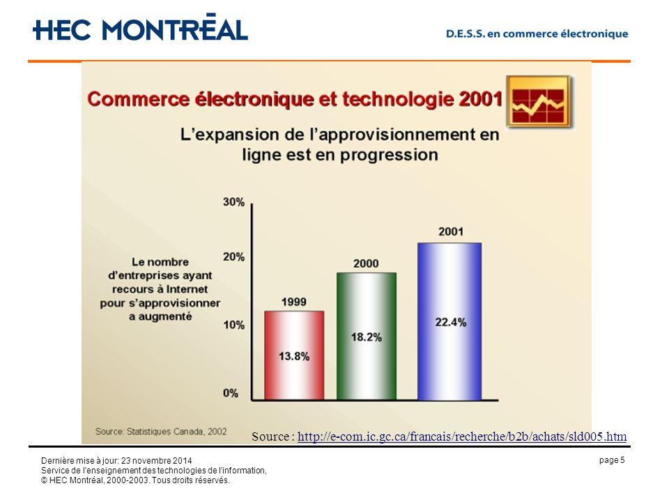 page 5 Dernière mise à jour: 23 novembre 2014 Service de l enseignement des technologies de l information, © HEC Montréal, 2000-2003.