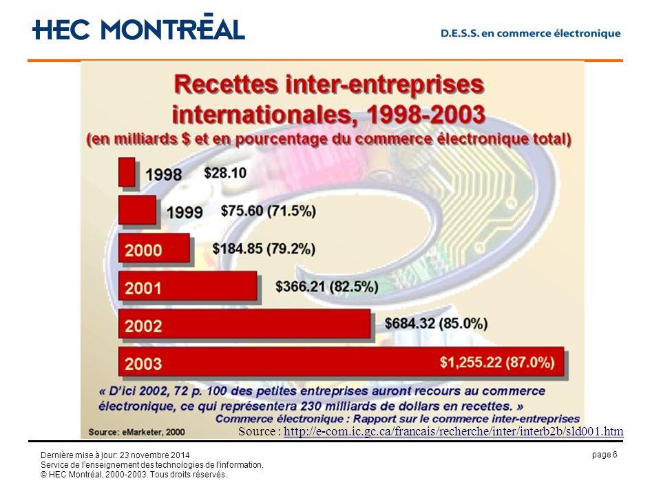 page 6 Dernière mise à jour: 23 novembre 2014 Service de l enseignement des technologies de l information, © HEC Montréal, 2000-2003.