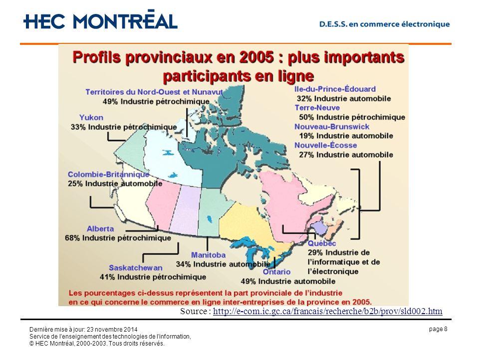 page 8 Dernière mise à jour: 23 novembre 2014 Service de l enseignement des technologies de l information, © HEC Montréal, 2000-2003.
