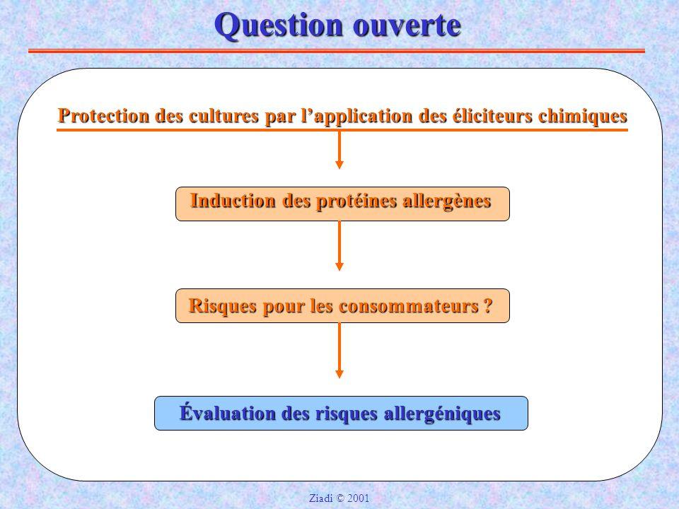 Question ouverte Protection des cultures par l'application des éliciteurs chimiques Induction des protéines allergènes Risques pour les consommateurs .