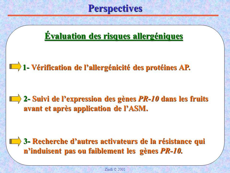 Perspectives Évaluation des risques allergéniques 1- Vérification de l'allergénicité des protéines AP.