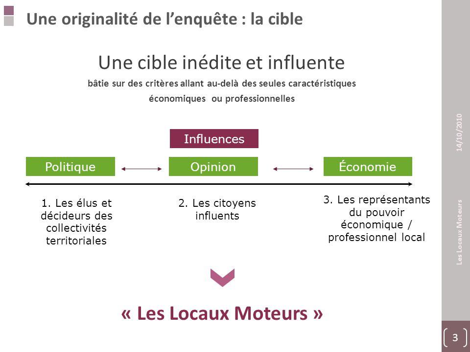 3 Les Locaux Moteurs 14/10/2010 Une originalité de l'enquête : la cible Une cible inédite et influente bâtie sur des critères allant au-delà des seules caractéristiques économiques ou professionnelles 2.