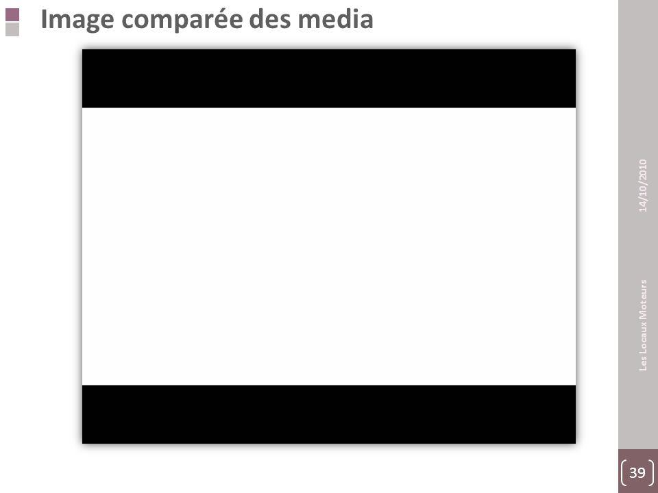 39 Les Locaux Moteurs 14/10/2010 Image comparée des media Partie V