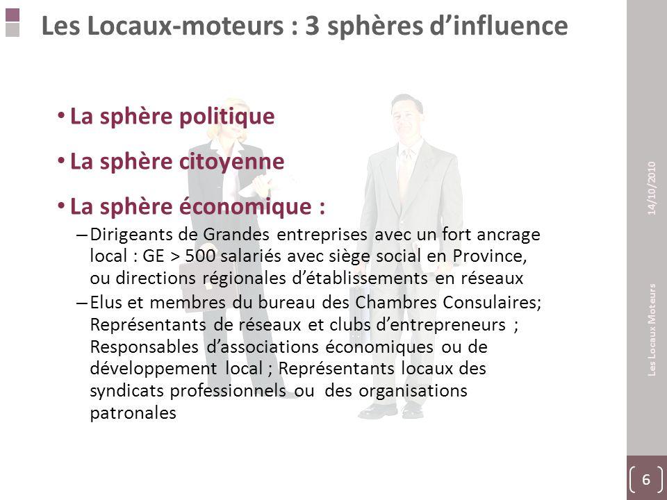 27 Les Locaux Moteurs 14/10/2010 Leur information au quotidien Partie III