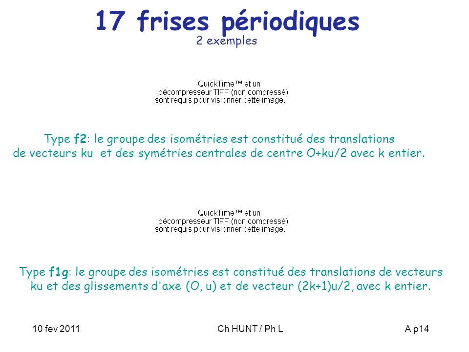 10 fev 2011Ch HUNT / Ph LA p14 17 frises périodiques 2 exemples Type f2: le groupe des isométries est constitué des translations de vecteurs ku et des symétries centrales de centre O+ku/2 avec k entier.