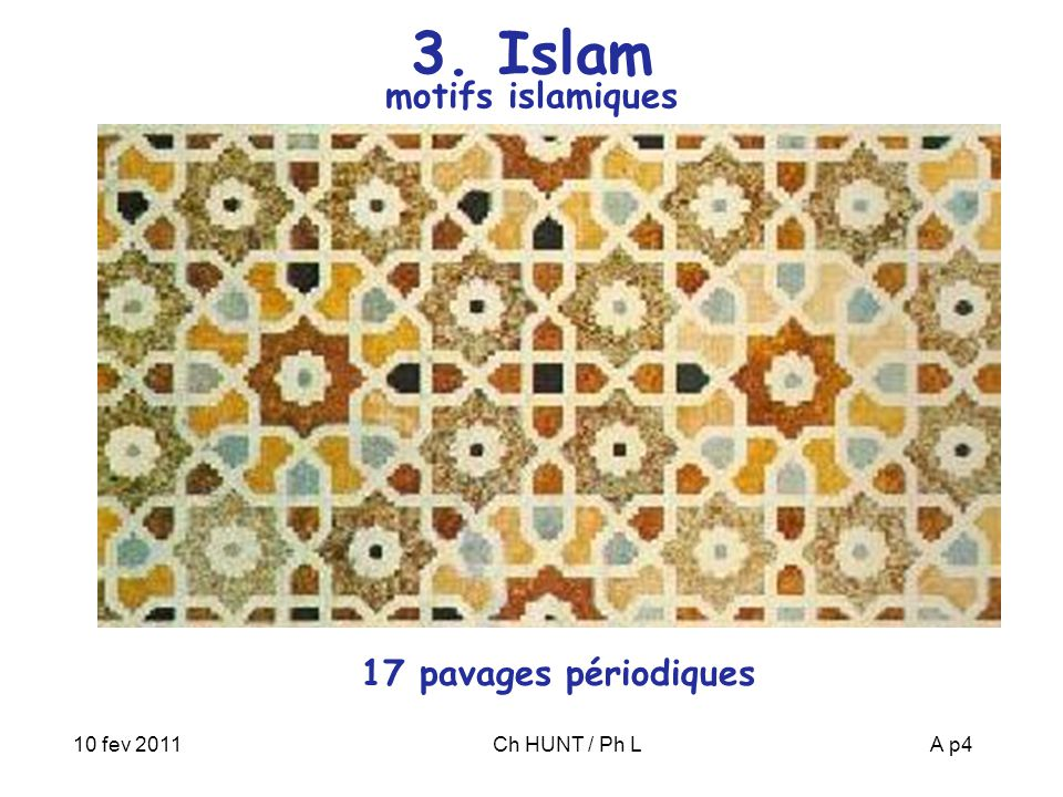 10 fev 2011Ch HUNT / Ph LA p15 12. Cristaux 32 groupes de transformation
