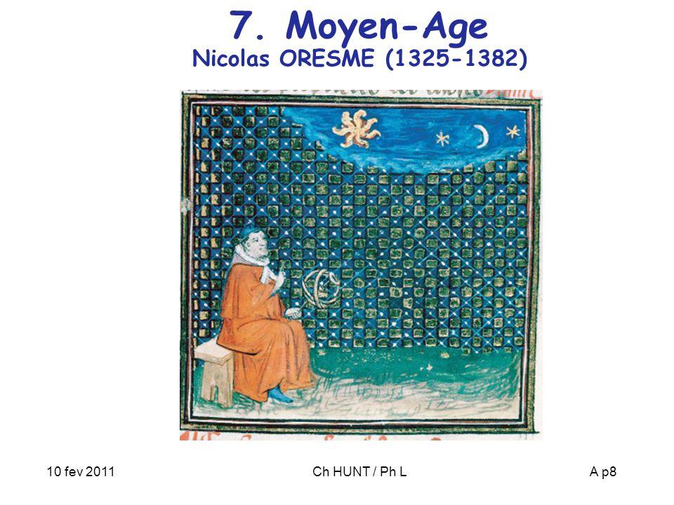 10 fev 2011Ch HUNT / Ph LA p9 8. DESCARTES (1596-1650) Espace cartesien Th de Pythagore