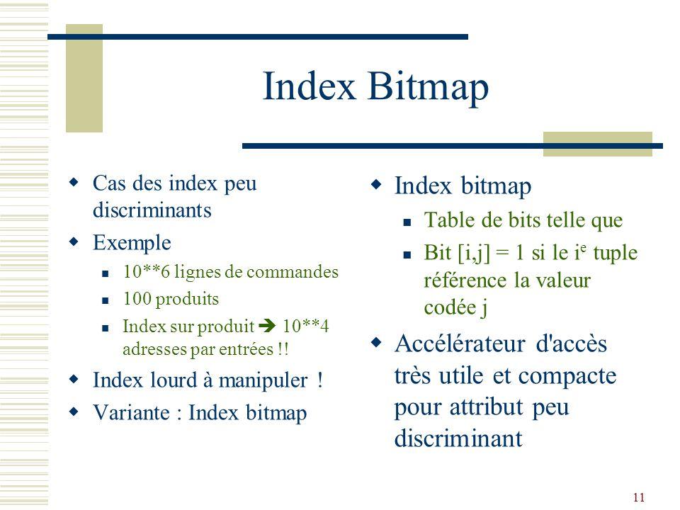 11 Index Bitmap  Cas des index peu discriminants  Exemple 10**6 lignes de commandes 100 produits Index sur produit  10**4 adresses par entrées !! 