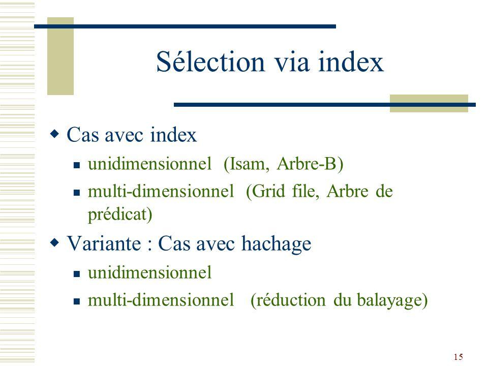 15 Sélection via index  Cas avec index unidimensionnel (Isam, Arbre-B) multi-dimensionnel (Grid file, Arbre de prédicat)  Variante : Cas avec hachag