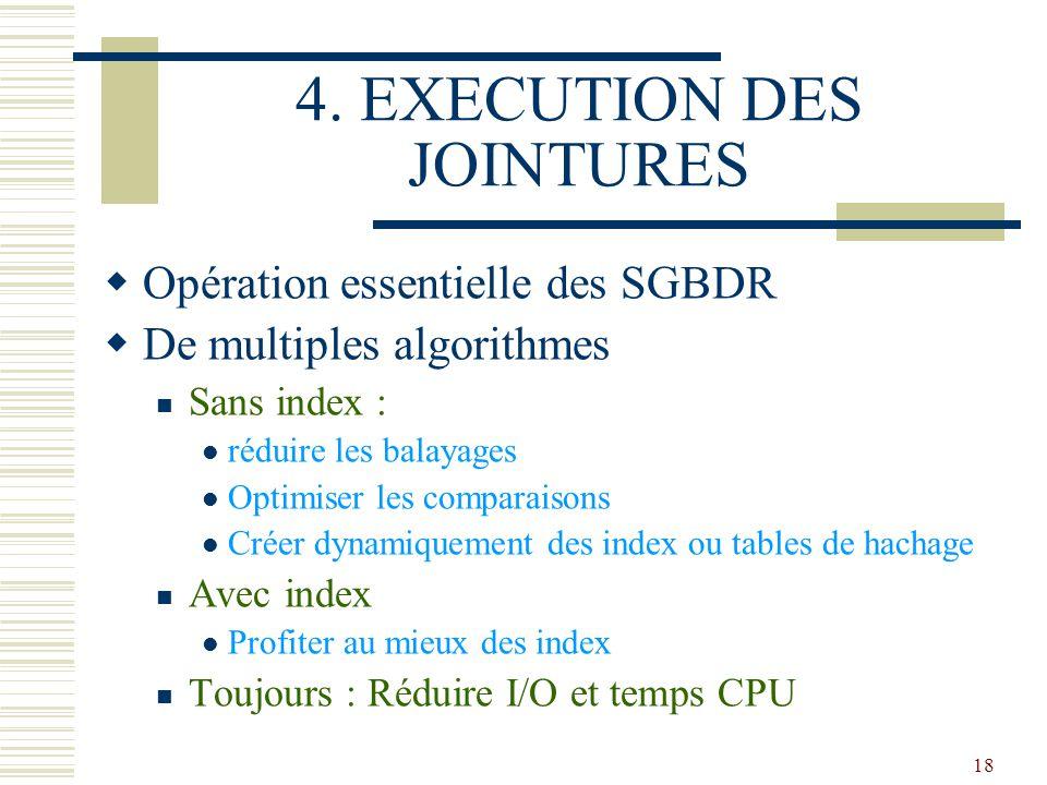 18 4. EXECUTION DES JOINTURES  Opération essentielle des SGBDR  De multiples algorithmes Sans index : réduire les balayages Optimiser les comparaiso
