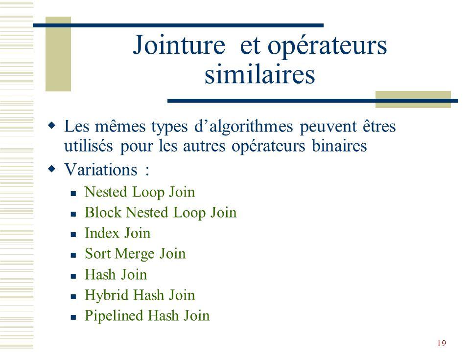 19 Jointure et opérateurs similaires  Les mêmes types d'algorithmes peuvent êtres utilisés pour les autres opérateurs binaires  Variations : Nested
