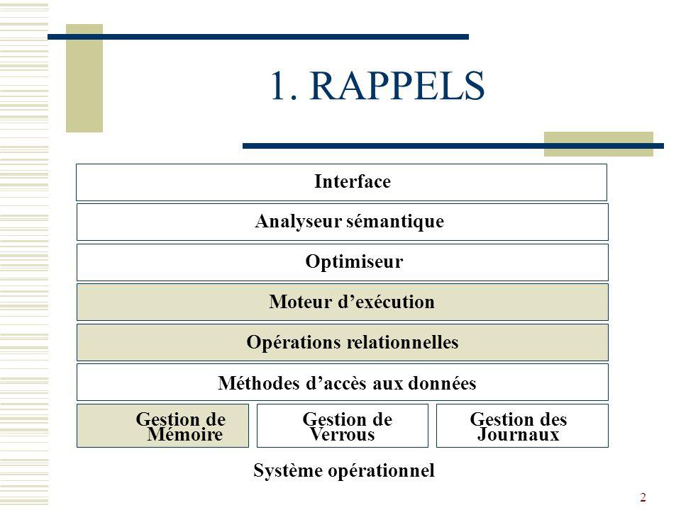 2 1. RAPPELS Gestion de Mémoire Gestion de Verrous Gestion des Journaux Méthodes d'accès aux données Opérations relationnelles Moteur d'exécution Opti