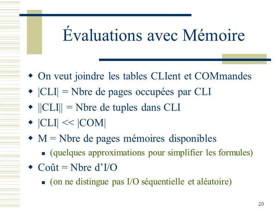 20 Évaluations avec Mémoire  On veut joindre les tables CLIent et COMmandes  |CLI| = Nbre de pages occupées par CLI  ||CLI|| = Nbre de tuples dans