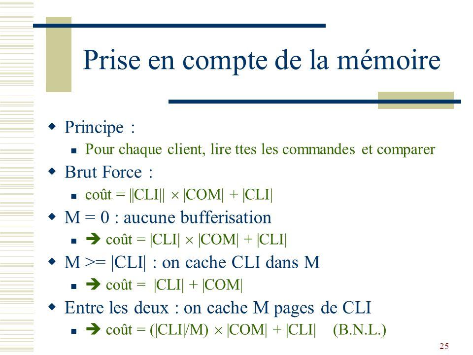25 Prise en compte de la mémoire  Principe : Pour chaque client, lire ttes les commandes et comparer  Brut Force : coût = ||CLI||  |COM| + |CLI| 
