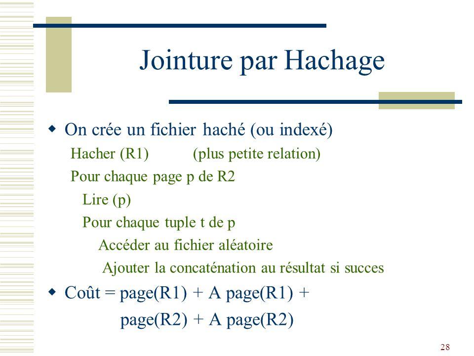 28 Jointure par Hachage  On crée un fichier haché (ou indexé) Hacher (R1) (plus petite relation) Pour chaque page p de R2 Lire (p) Pour chaque tuple