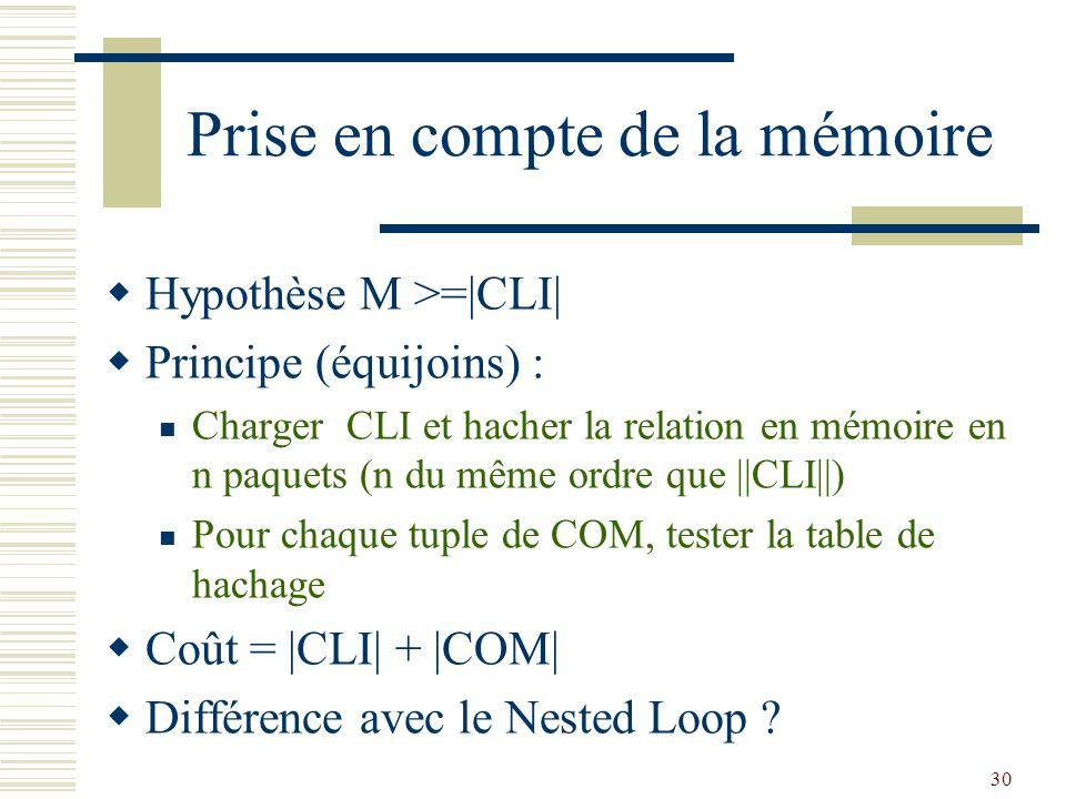 30 Prise en compte de la mémoire  Hypothèse M >=|CLI|  Principe (équijoins) : Charger CLI et hacher la relation en mémoire en n paquets (n du même o