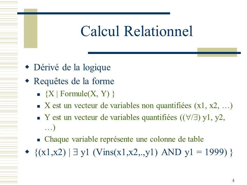 4 Calcul Relationnel  Dérivé de la logique  Requêtes de la forme {X | Formule(X, Y) } X est un vecteur de variables non quantifiées (x1, x2, …) Y es