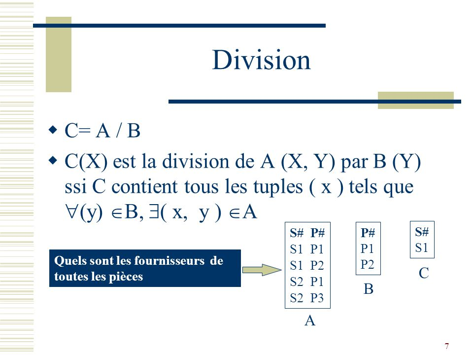 7 Division  C= A / B  C(X) est la division de A (X, Y) par B (Y) ssi C contient tous les tuples ( x ) tels que  (y)  B,  ( x, y )  A S# P# S1 P1