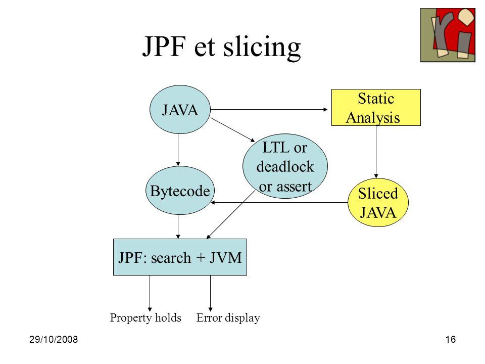 29/10/200816 JPF et slicing JAVA Bytecode JPF: search + JVM LTL or deadlock or assert Property holds Error display Static Analysis Sliced JAVA